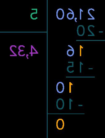 Comment faire une division à 4 chiffres?
