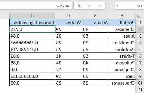 Comment calculer le pourcentage d'échantillon?