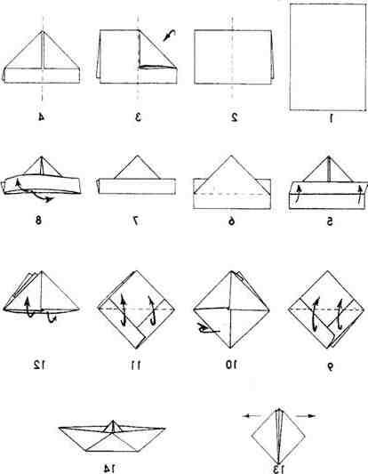 Comment construire un bateau avec une feuille de papier A4