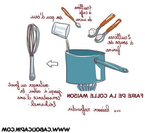 Comment faire du papier mâché bagade?
