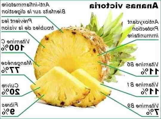 Comment faire pousser un ananas à la maison