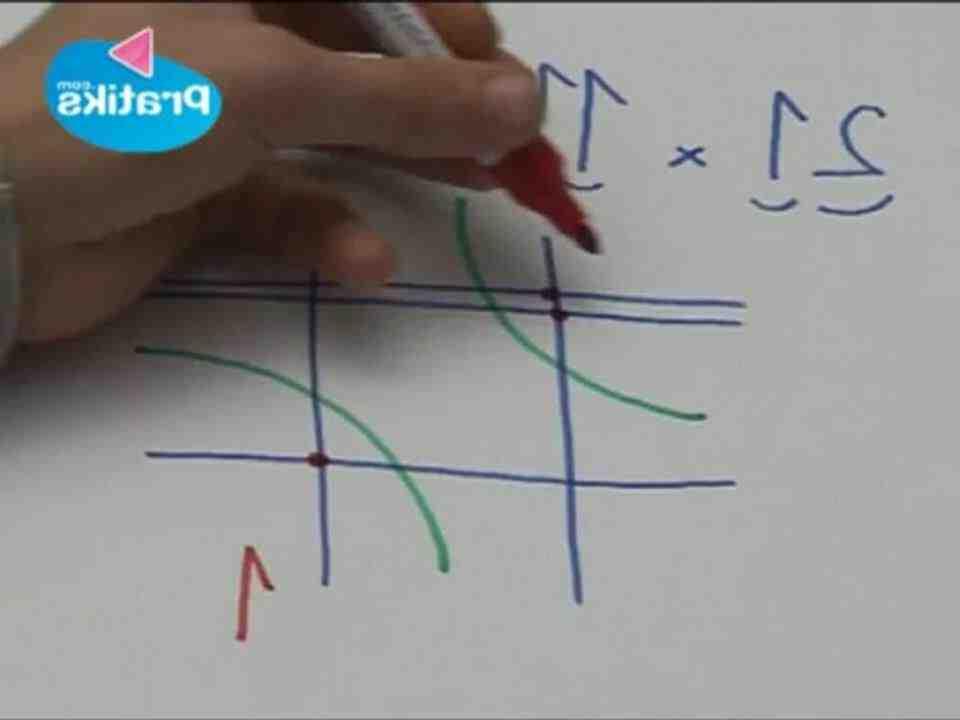 Comment faire une multiplication à 4 chiffres ?
