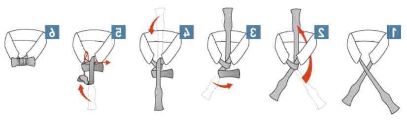 Comment faire un petit nœud avec un ruban ?