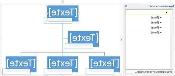 Quel logiciel utiliser pour créer un organigramme ?